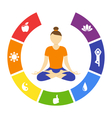 Yoga lifestyle circle with woman isolated on white vector image