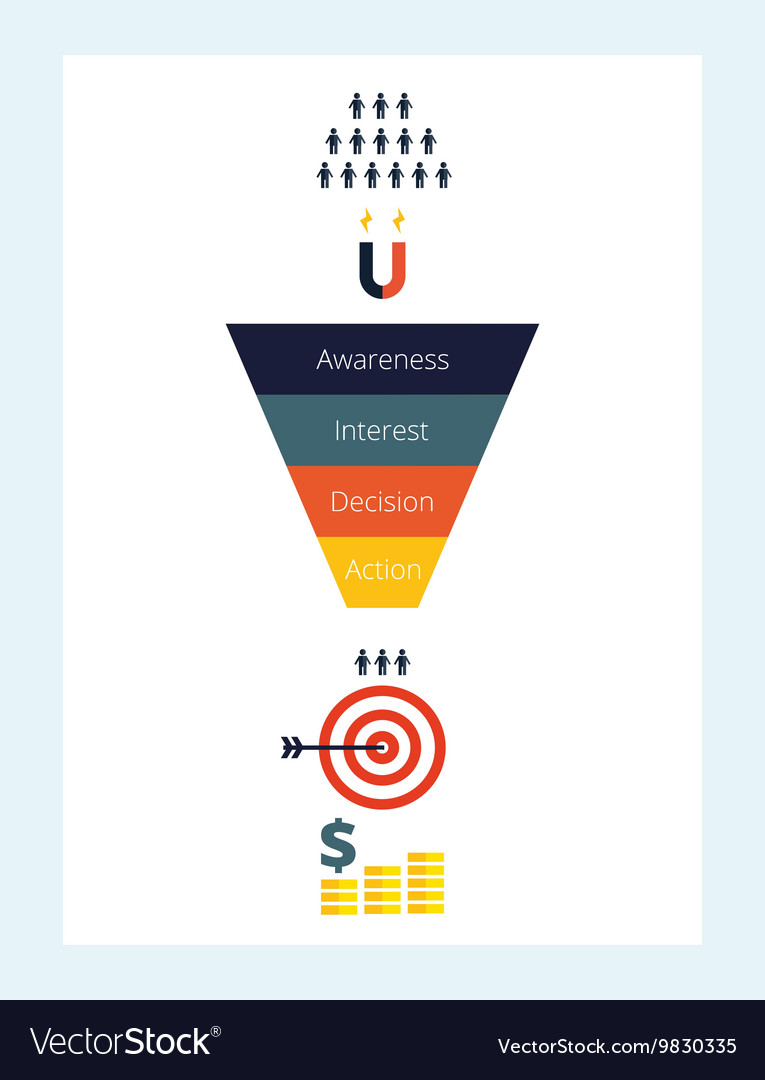 Business infographics with stages of a sales vector