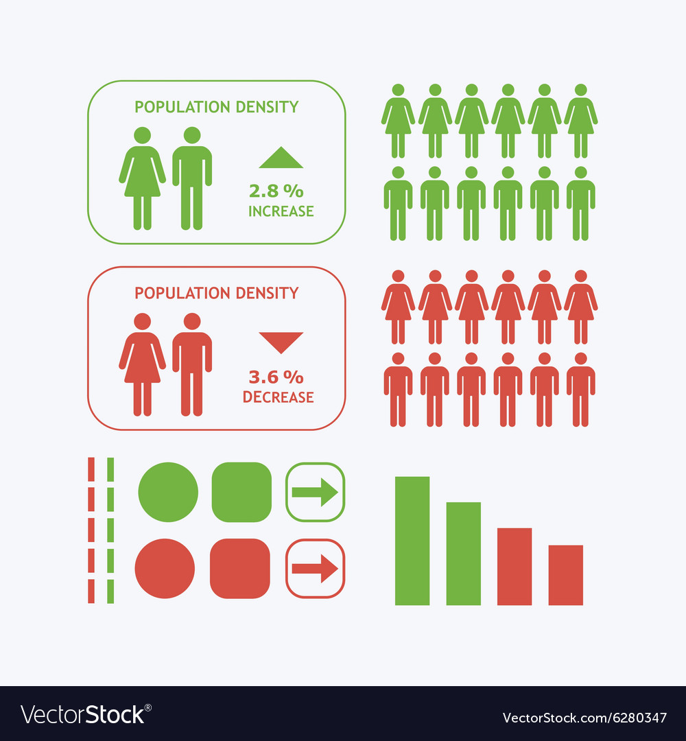 Male and female population density design icons vector