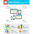 Responsive Web Design Infographics vector image