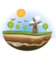 Little island with windmil vector image