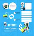set of modern robot technology chatbots service on vector image