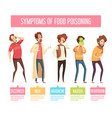 food poisoning symptoms man infographic poster vector image