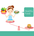 Girl Food On Balance vector image