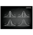 Set of Normal Distribution Diagram vector image