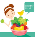 Girl Food Basket vector image