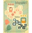 Hobbies Graph vector image vector image
