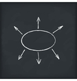 diagram on blackboard vector image