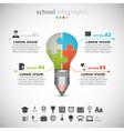 School Infographic vector image