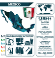 Mexico map with statistical data vector image