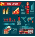 Firefighters vehicles equipment and fire brigade vector image