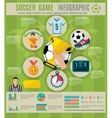 Soccer Infographic Set vector image