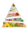Food Pyramid Concept in Flat Design vector image