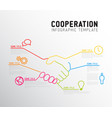 infographic report template - cooperation vector image vector image
