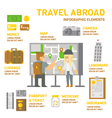 Travel abroad infographic flat design vector image