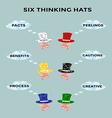 Six Thinking Hat vector image