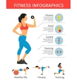 Sportive Lifestyle Infographics vector image