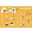 Flat medical timeline Medicine services doctor vector image