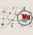 magnesium chemical element vector image