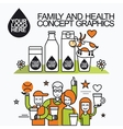 Family Healthy Infographic With Character Goat vector image