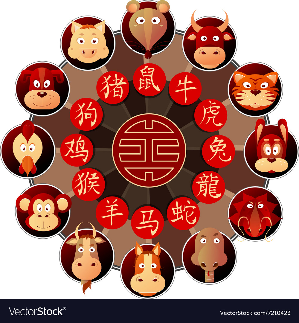 Chinese zodiac wheel with cartoon animals vector