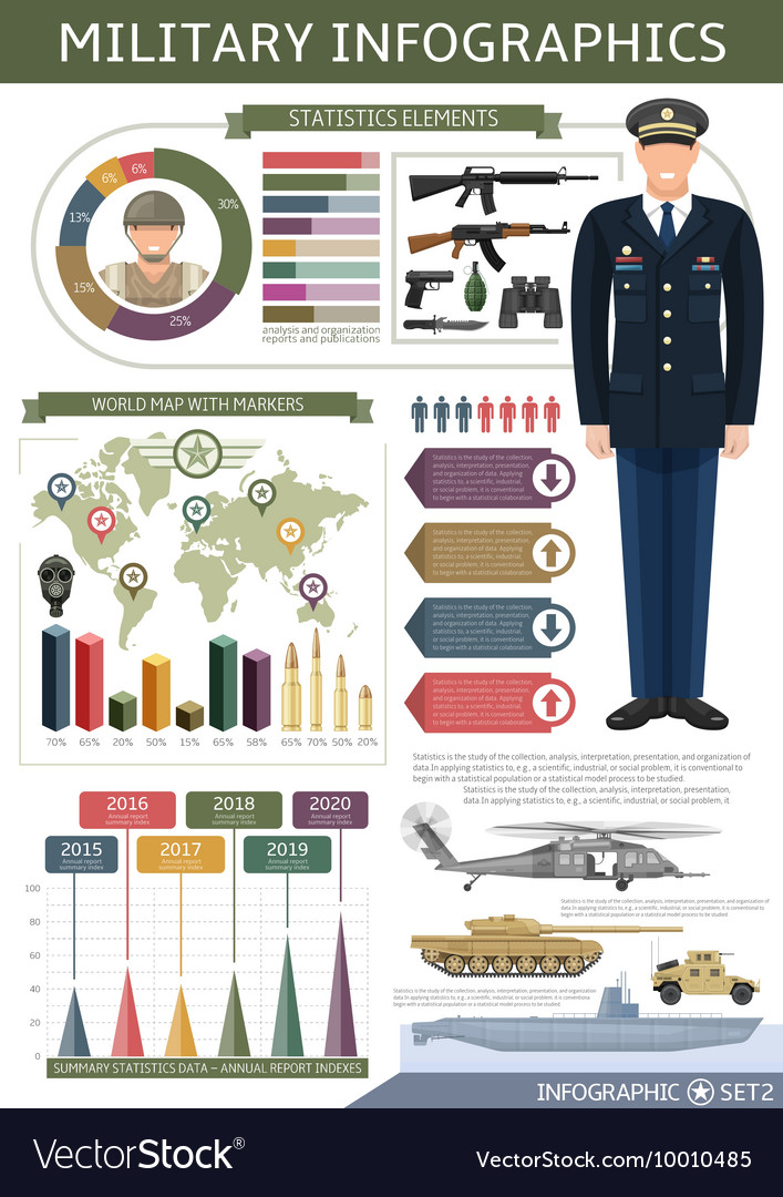 Army infographics template vector