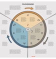 Infographic cyclic business process or workflow vector image