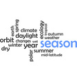 Word cloud season vector image