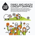 Family Healthy Infographic With Character Cow and vector image