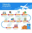 Plan your travel infographic guide Vacation vector image