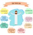 God loves you Smiling Jesus vector image