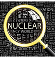 NUCLEAR vector image