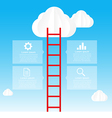 Ladder to sky and cloud infographic data bubble vector image