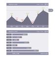 Chart indicators Exchange vector image