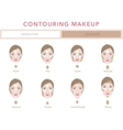 Type of faces Contouring tutorial vector image