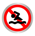The sign is forbidden to swim vector image