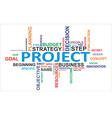 word cloud project vector image