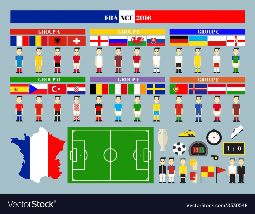 Flags and groups european football championship vector