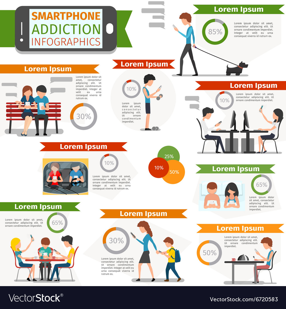 Smartphone social media and internet addiction vector