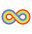 Abstract rainbow infinity vector image vector image