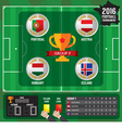 European Soccer Cup - Group F vector image