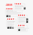 infographic typography timeline report template vector image vector image