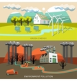 Green Energy And Environment Pollution Banners vector image