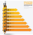 Education And Learning Step Infographic With vector image