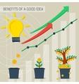 BENEFITS OF A GOOD IDEA vector image