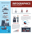 Energy And Industry Infographics vector image