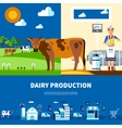 Dairy Production Set vector image vector image