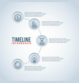 timeline infographic business work idea financial vector image
