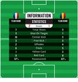 Football Information Statistics vector image