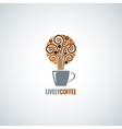 coffee cup design concept background vector image